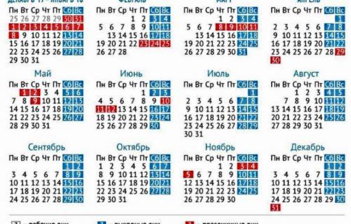 производственніый календарь